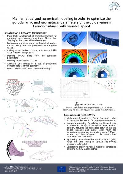 HydroFlex Poster Exhibition – HydroFlex